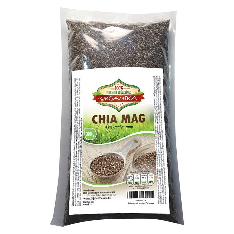 Így használd a chia magot   Clean Eating Magyarország
